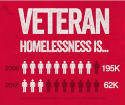 Veteran Homelessness2.JPG